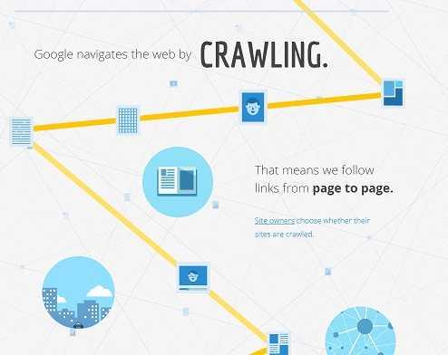 عملية البحث في جوجل