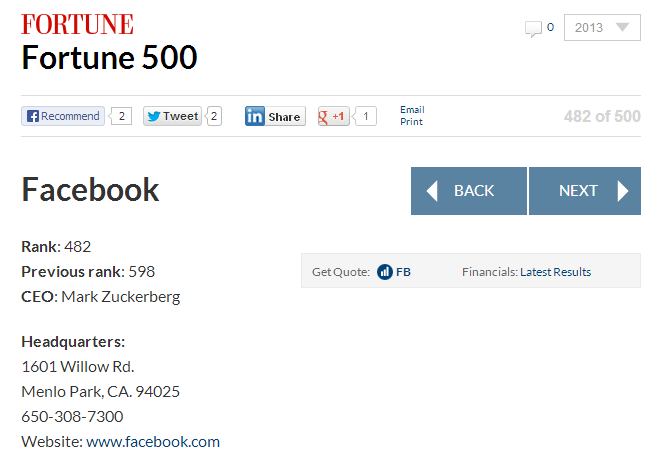 فيسبوك ضمن قائمة فورتشن 500 لأول مرة