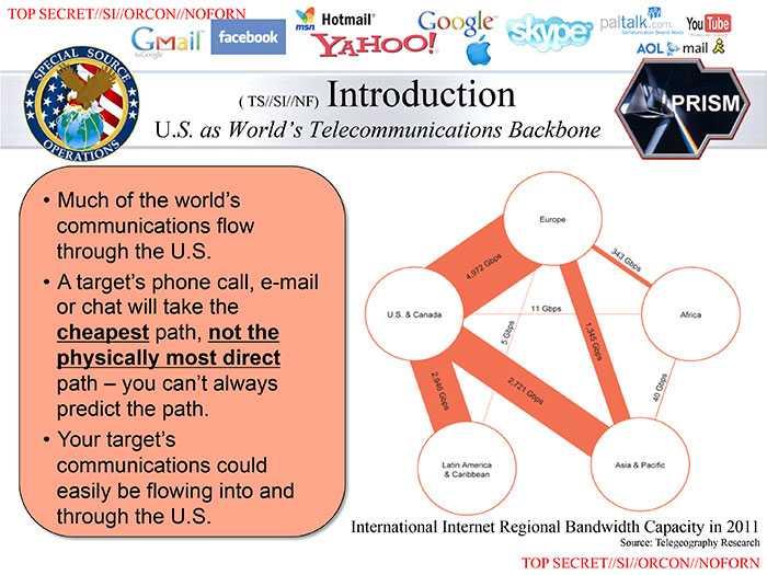 PRISM مشروع أمريكي يجمع معلومات عن مستخدمي الإنترنت بالتعاون مع عدة شركات تقنية العملاقة