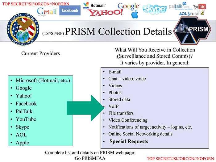 PRISM مشروع أمريكي يجمع معلومات عن مستخدمي الإنترنت بالتعاون مع عدة شركات تقنية2 العملاقة