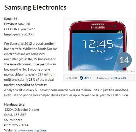 شركة سامسونج تتصدر الشركات التقنية في قائمة فورتشن 500 لهذا العام