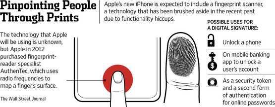 تقرير يؤكد أن آيفون 5S سيحمل مستشعر لقراءة بصمات الأصابع