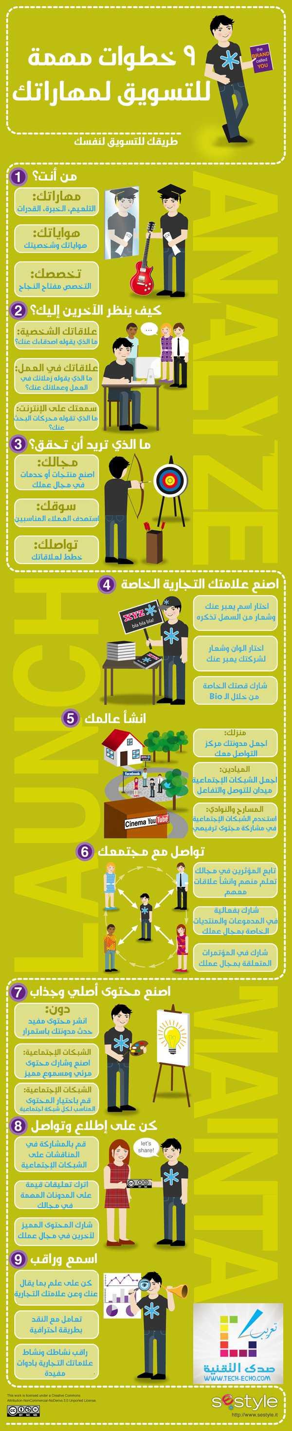 9 خطوات مهمة للتسويق لمهاراتك (إنفوجرافيك)