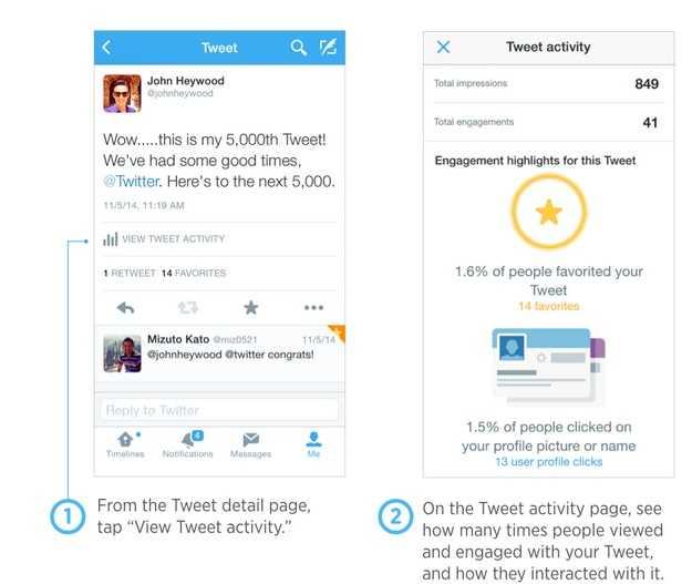 إحصائيات تويتر متوفرة الآن لمستخدمي آيفون