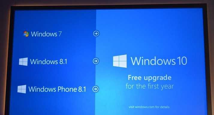ويندوز 10 سيتوفر مجانا لمستخدمي ويندوز 7 وويندوز 8 وويندوز 8.1 وويندوزفون 8.1