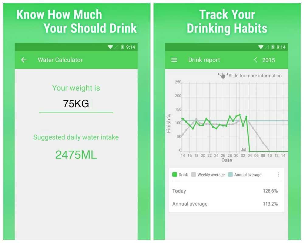 احصائيات الشرب في تطبيق Water Your Body
