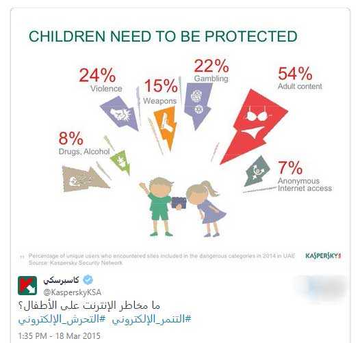 سلسلة تغريدات افضل ما غرد العرب عن التقنية وريادة الاعمال