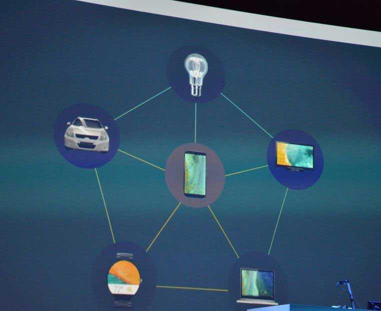 Project Brillo: منصة لإنترنت الأشياء من جوجل