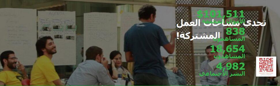 كيف نجحت قفير لابز في حملة التمويل الجماعي؟