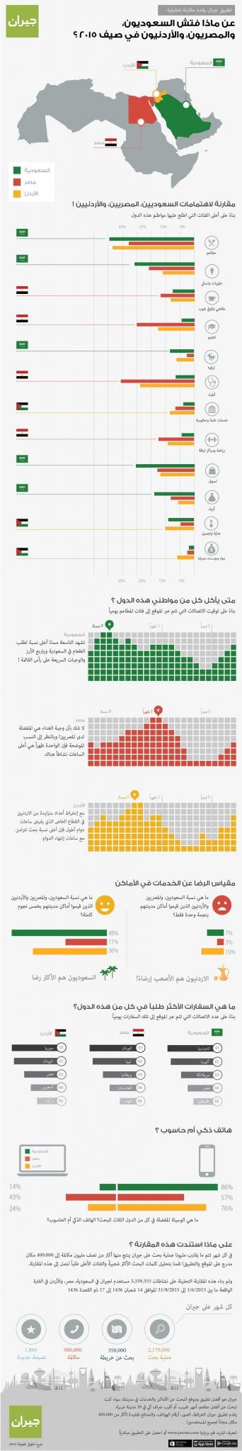 Jeeran-Infographic-For-Release