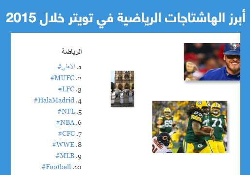 الاهلي يتصدر أبرز الهاشتاجات الرياضية في تويتر خلال 2015
