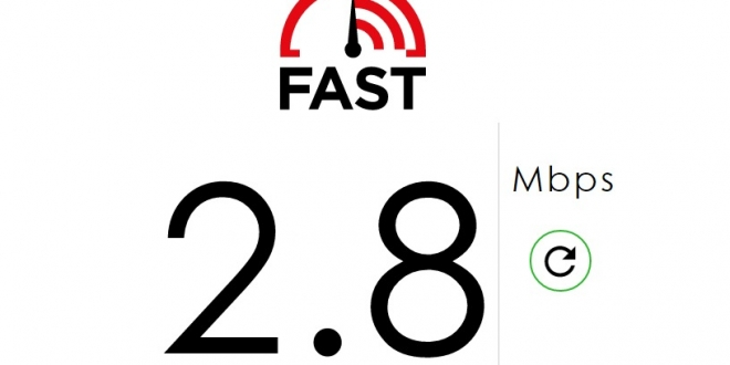 Internet Speed Test Fast com