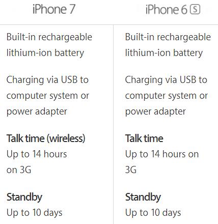 مقارنة بين بطارية ايفون 7 وايفون 6 اس