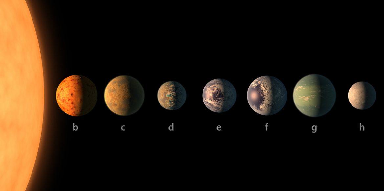 ما هو نظام TRAPPIST-1