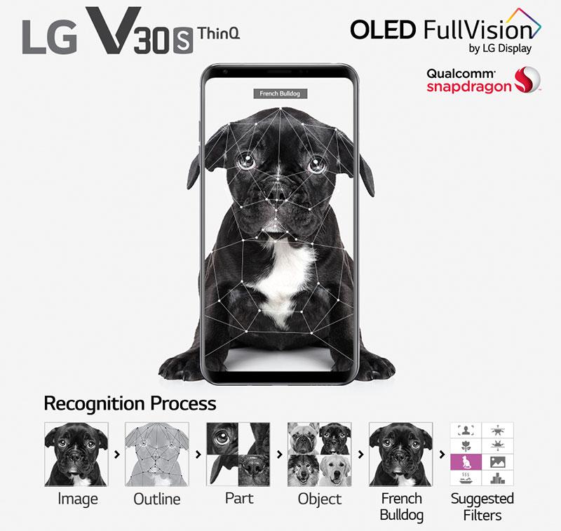 المميزات الجديدة في كاميرا LG V30S ThinQ