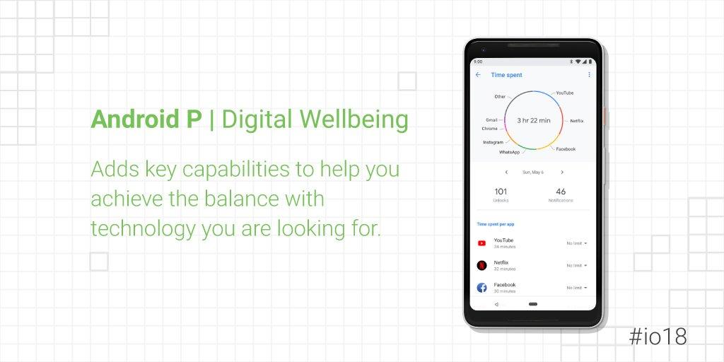 لم تعلن جوجل خلال Google io 2018 عن الاسم الرمزي للإصدار المقبل من أندرويد الذي يحمل الاسم الرمزي Android P