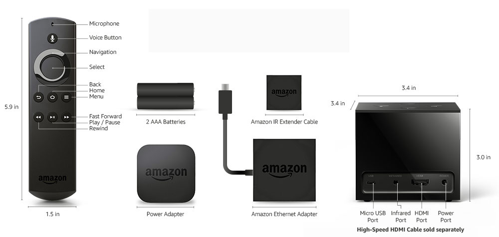 Fire TV Cube features specifications inboxing