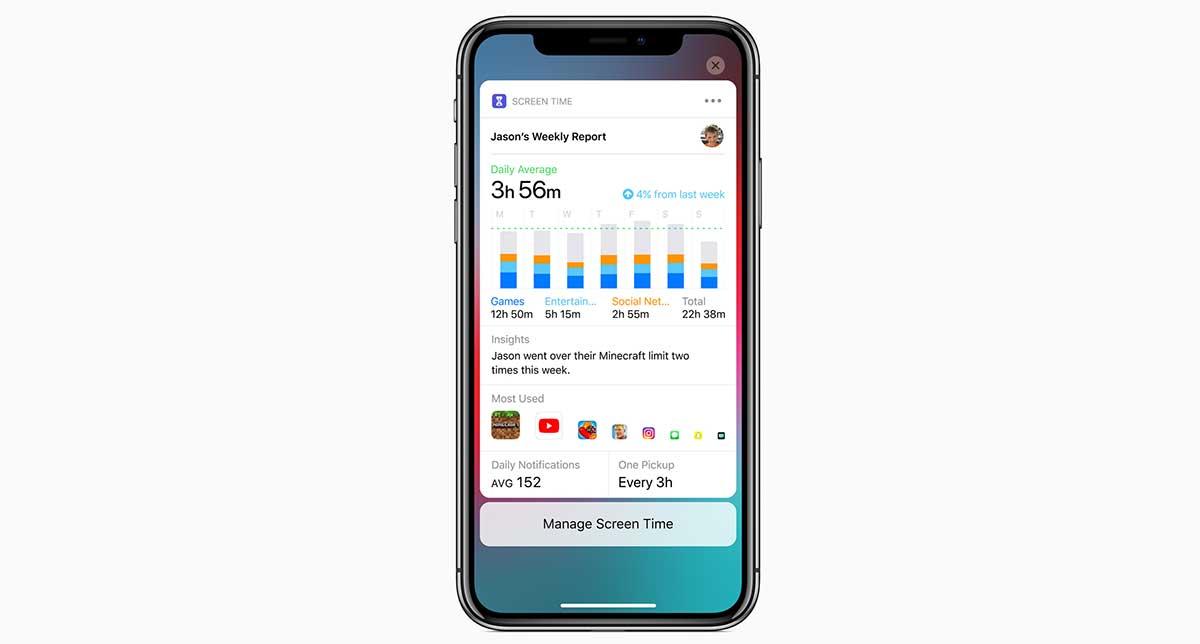 أدوات لتقليل وقت استخدام ايفون وايباد في iOS 12