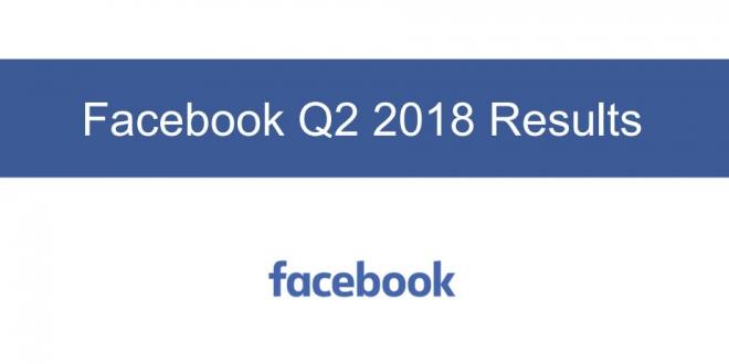 انخفاض كبير في سعر سهم فيس بوك والقيمة السوقية للشركة
