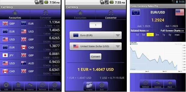 Forex Currency Rates أفضل تطبيقات تحويل العملات