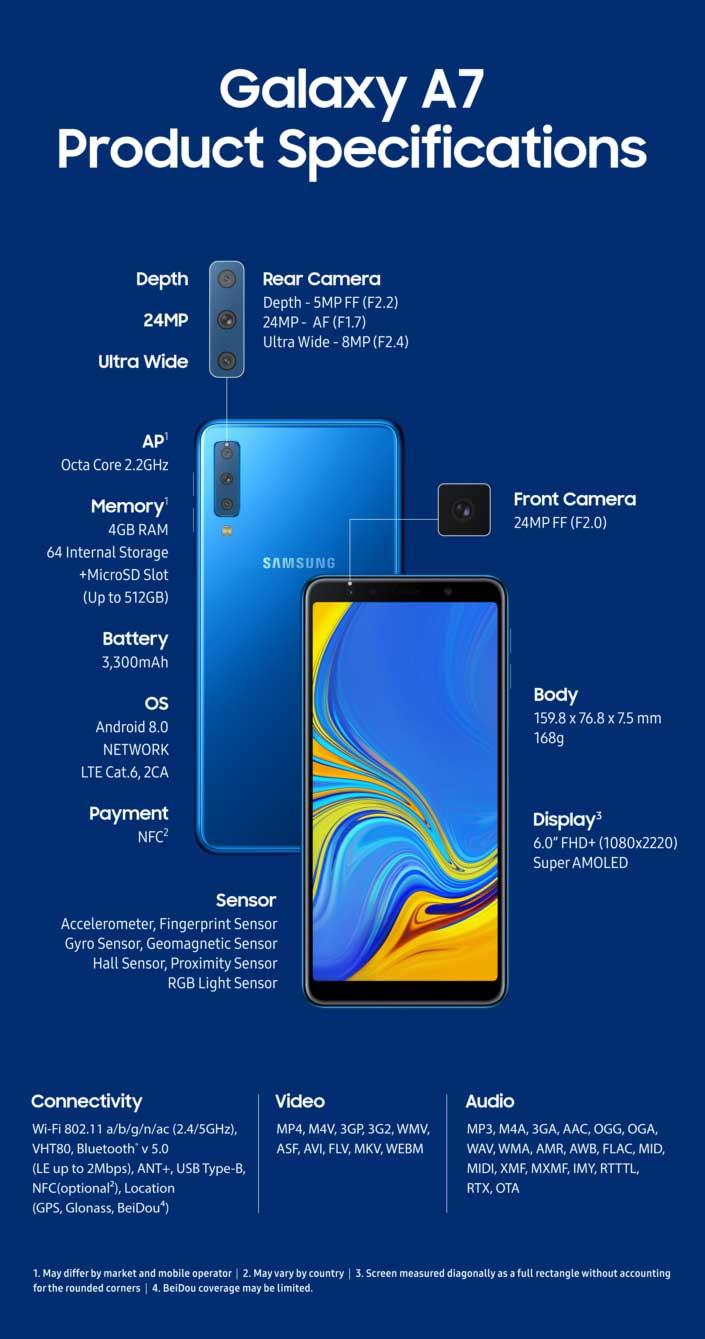 ما هي مواصفات سامسونج Galaxy A7 جالاكسي ايه 7 ؟