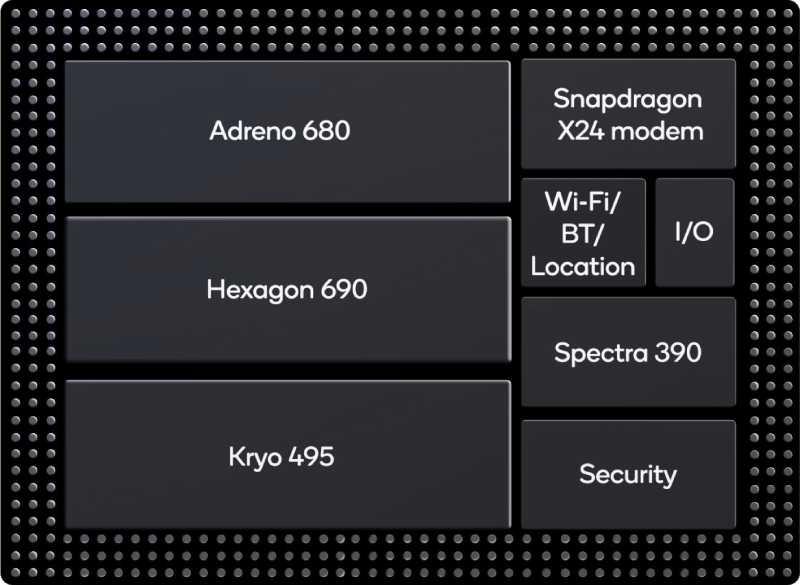 ما هي مميزات معالج كوالكوم Snapdragon 8cx الجديد؟