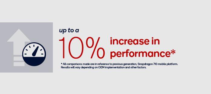 يوفر Qualcomm Snapdragon 712 أداء أفضل بنسبة 10%