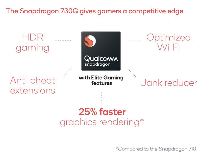 كوالكوم أعلنت أيضا عن إصدار مخصص للألعاب باسم Snapdragon 730 G