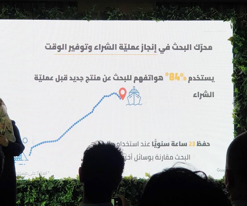 أبرز الاحصائيات التي توضح كيفية استخدام المصريين لخدمات جوجل