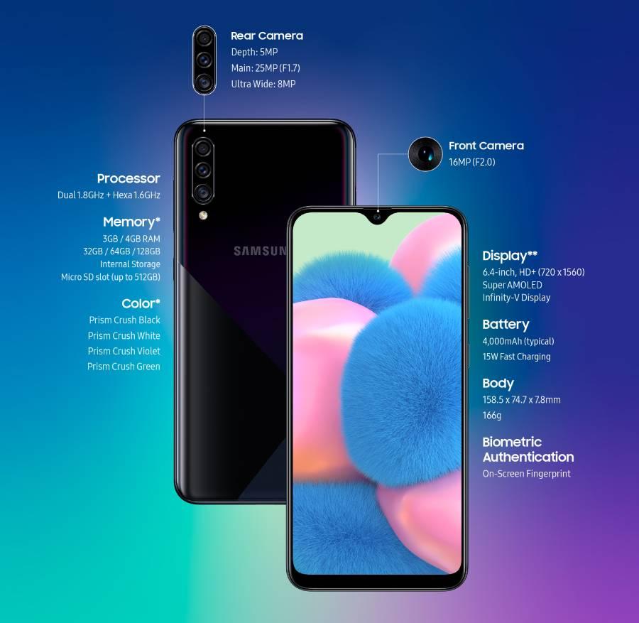 مواصفات Samsung Galaxy A30s