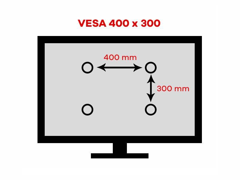 VESA Standard