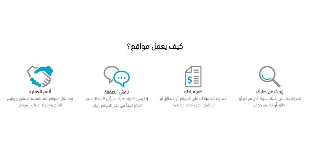 مواقع: خدمة جديدة لبيع وشراء النطاقات والمواقع والتطبيقات