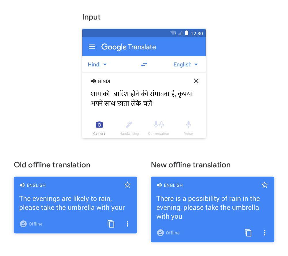الترجمة في وضع عدم الاتصال بالإنترنت - تطبيق ترجمة جوجل