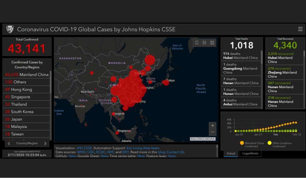 Wuhan Coronavirus monitory
