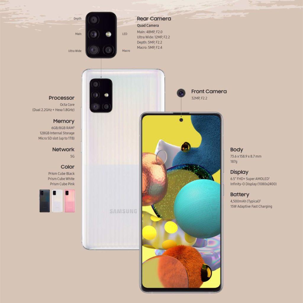 مواصفات سامسونج Galaxy A51 5G