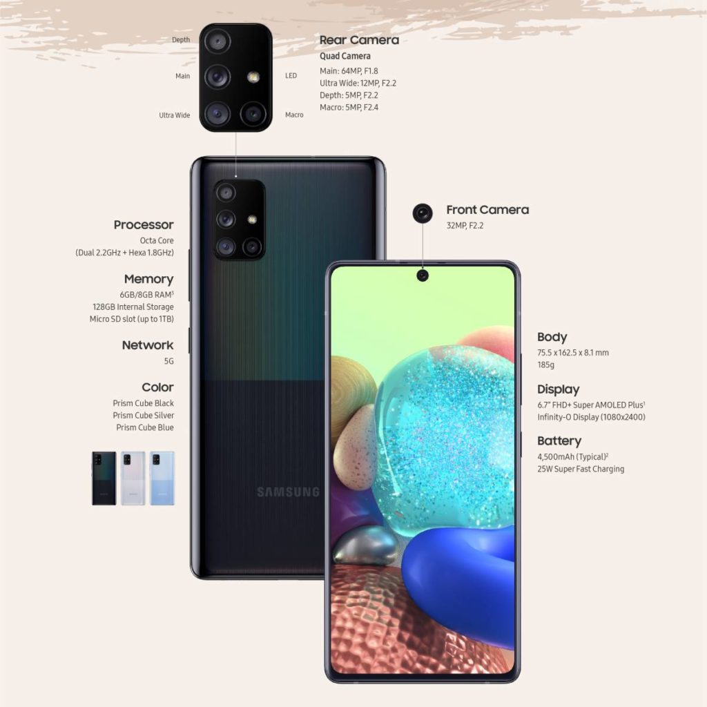 مواصفات وسعر سامسونج Galaxy A71 5G
