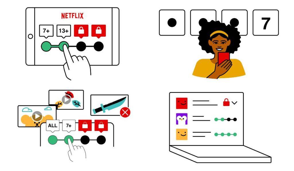 أدوات الرقابة الأبوية الجديدة التي وفرتها نتفلكس