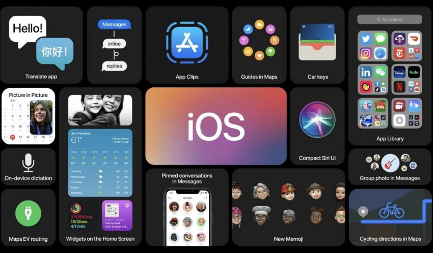 مميزات iOS 14 الجديدة