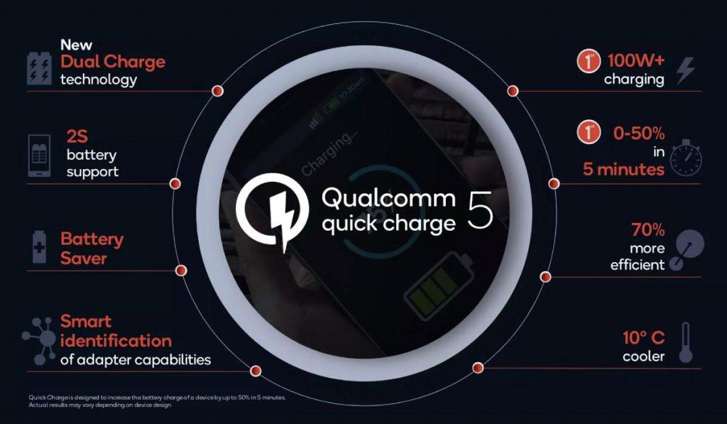 مميزات تقنية كوالكوم للشحن السريع Quick Charge 5