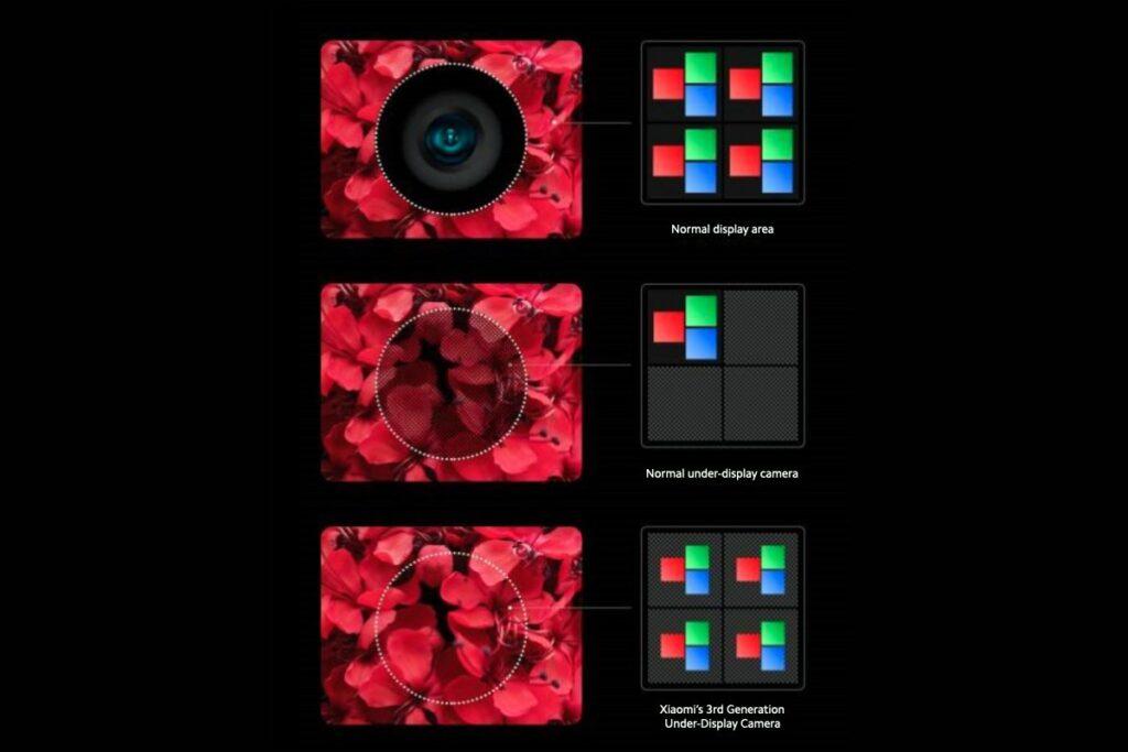 الكاميرا المخفية تحت الشاشة من شاومي