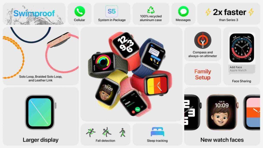 ساعة اليد الذكية الجديدة Apple Watch SE