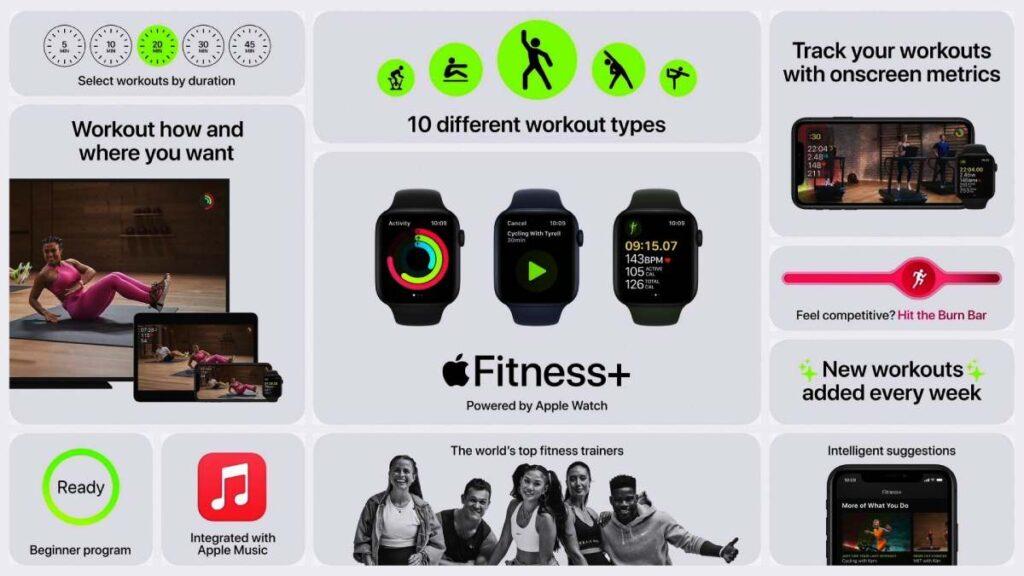 التمرينات الرياضية التي توفرها خدمة Apple Fitness Plus